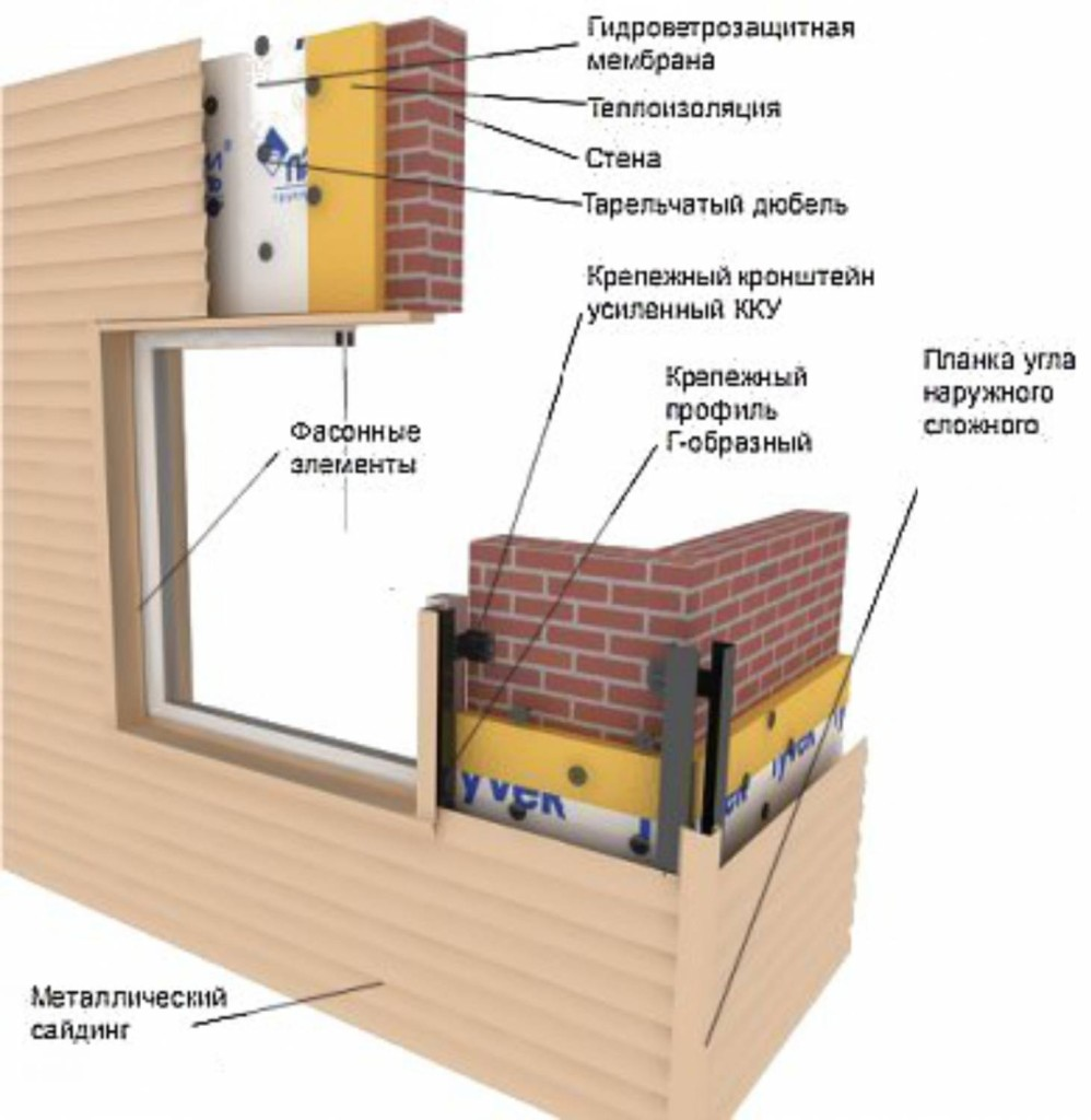 Монтаж сайдинга с утеплителем может производиться по нескольким схемам.